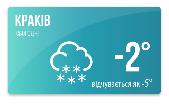 weather in Krakov