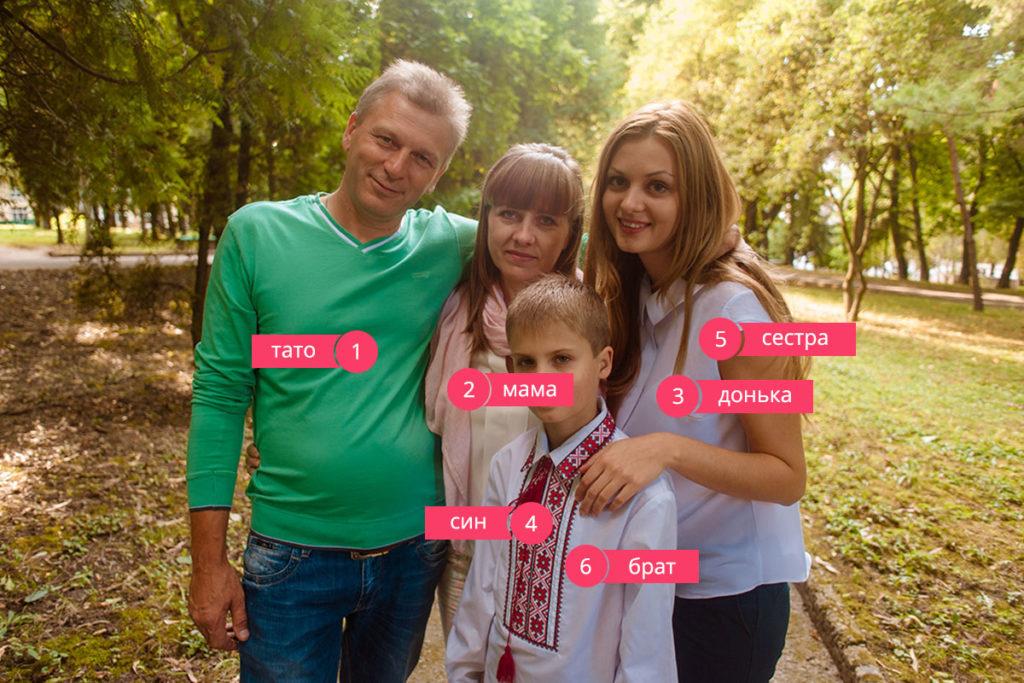 Kozachenko family